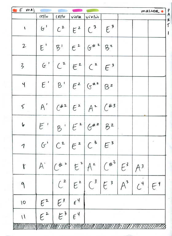 Graphic score: 11 chords in E major